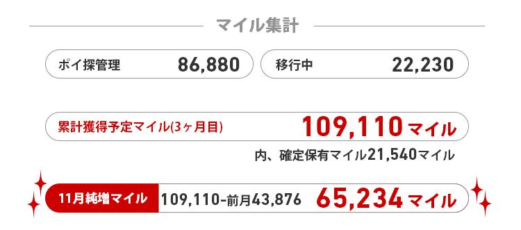 mile_201611_04